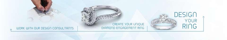 Custom Rings Melbourne