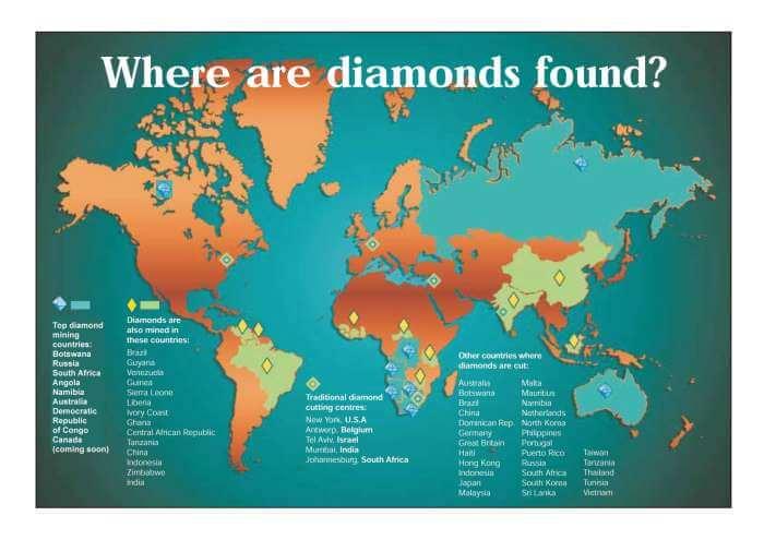 Where are diamonds found?
