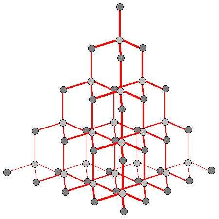 atomic structure diamonds