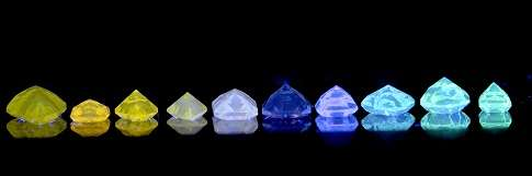 How fluorescence affect the colour of diamonds